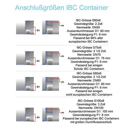 Stabilo-Sanitaer IBC Container Adapter Deckel Zubeh/ör Tank mit 3//4 Zoll Innengewinde S60x6 55//60 mm Anschluss Wasserbeh/älter Beh/älter