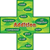 Addition-Subtraction Words English/Spanish