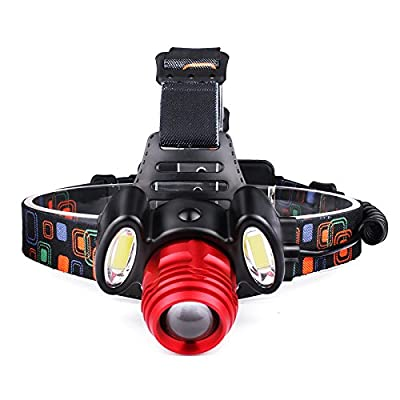 XHHWZB LED Headlamp USB Rechargeable Head Torch 3 Modes Headlight Waterproof Flashlight for Camping Hiking Running Walking Cycling Outdoors Light