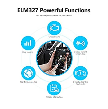 LZLRUN OBD Super Mini BT ELM327 V1.5 Bluetooth OBD2 Scanner Tool Car Scan Auto Adapter Check Engine Diagnostic Tool for Android Torque//PC