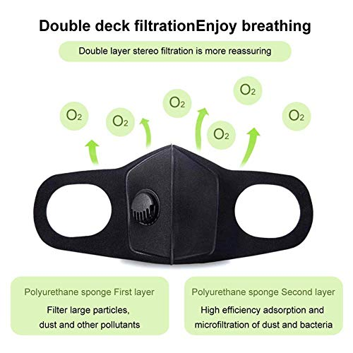 5 Packs Reusable Face Mask Mouth Cover Earloop Respirator Masks with Exhalation Valve Pm 2.5