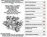 DIRECT SUPPORT AND GENERAL SUPPORT (DS/GS) MAINTENANCE MANUAL INCLUDING REPAIR PARTS AND SPECIAL TOOLS LIST (RPSTL) FOR ENGINE, DIESEL: 6 CYLINDER IN-LINE, TURBOCHARGED, CUMMINS MODEL NTC-400