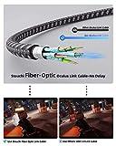 Oculus Link Cable 16Ft, Stouchi Fiber-Optic Oculus