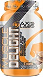 Axis Labs Muscle Delight 100% Premium Whey Protein, S'mores, 2 Pound Review