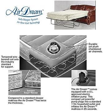 Amazon Com Queen Air Dream Sleeper Sofa Replacement Mattress