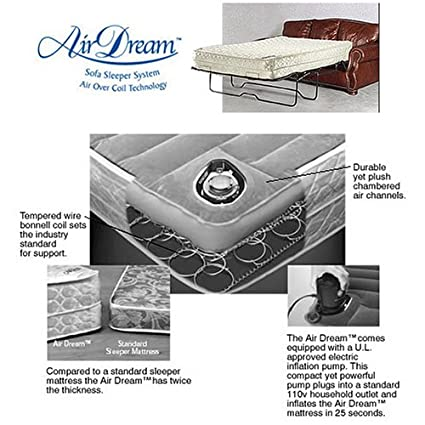 Charmant Queen Air Dream Sleeper Sofa Replacement Mattress