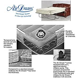 Queen Air Dream Sleeper Sofa Replacement Mattress Amazon Home & Kitchen