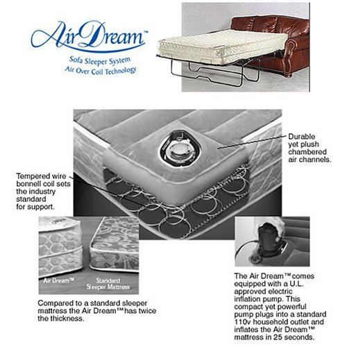 Queen Air Dream Sleeper Sofa Replacement Mattress ()
