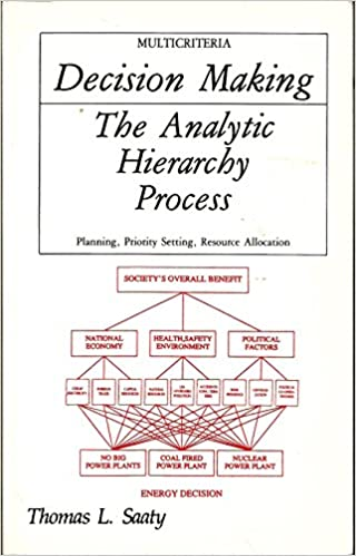 The Analytic Hierarchy Process Planning Priority Setting Resource