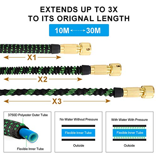 Pimpimsky Garden Hose Expandable 100 feet, Flexible Shrinking Hose with Solid Brass Fittings, Durable Triple Latex Core 9-Pattern Spray Nozzle Stretch Water Hose for Garden Lawn Pet Shower Plant Car