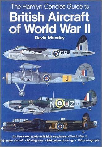 British Ww2 Aircraft Fairey Swordfish
