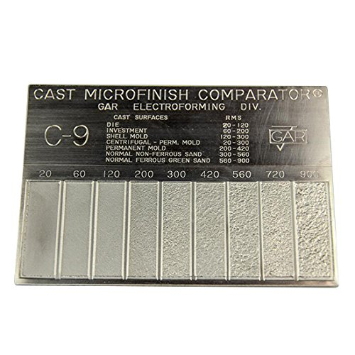 Most bought Surface Roughness Comparators