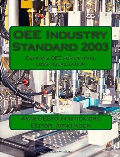 OEE Industry Standard v2003: Defining OEE for Optimal Loss