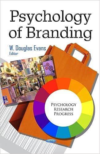 PSYCHOLOGY OF BRANDING (Psychology Research Progress)