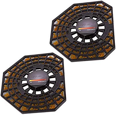 Spares2go Nano Capture Filtro para purificador de aire Rowenta ...