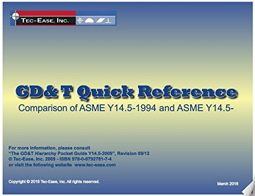 Gdt Quick Reference Comparator This Quick Reference Highlights The