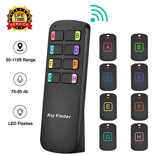 find remote control - 1