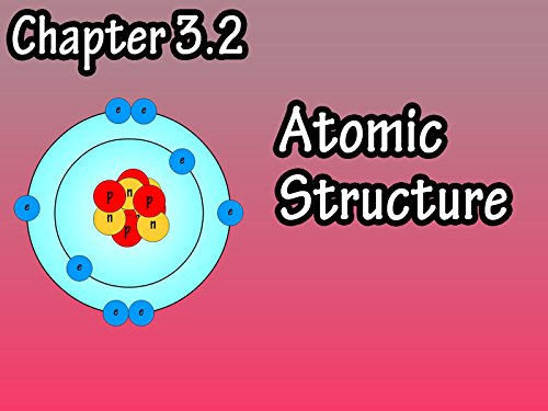 Basic Model Atom - Chapter 3.2 Atomic Structure