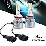 H8 H9 H11 Led Headlights Bulbs, ZOTO All-in-one Headlamps Conversion kit 72W 7600LM 6000K Car Lamp Replacement, Waterproof Super Bright Fog Light Bulb, Xenon White-2 Pack