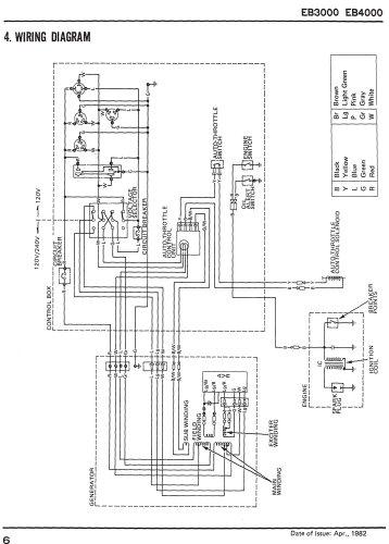 honda eu3000is inverter generator manual