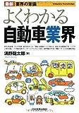 最新<業界の常識>よくわかる自動車業界 (最新 業界の常識)