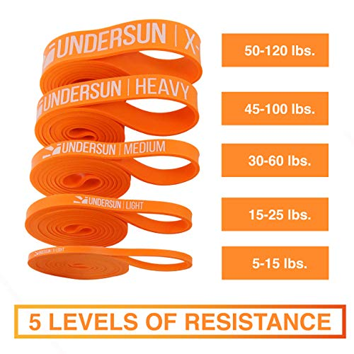 Undersun The 5-Band Complete Exercise Band Set Includes 5 Different Levels of Resistance Bands from X-Light, Light, Medium, Heavy and X-Heavy. Great Value Fitness Bands