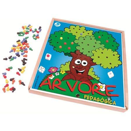 Árvore pedagógica