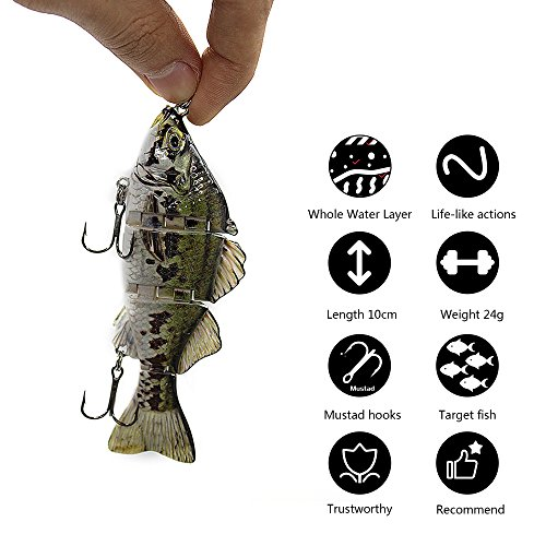 Review Lurequeen Swimbaits for Bass