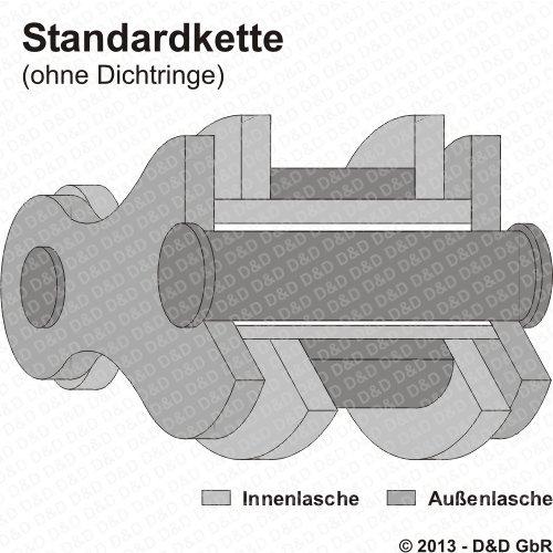 Typ BN125A DID Kettensatz // Kettenkit Kawasaki BN 125 Eliminator verst/ärkt 1998-2007 Standard