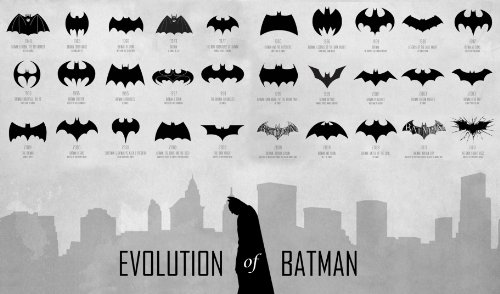 HiddenSupplies.com Batman Logo Evolution Playmat