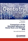 Comparison of the Microbial Adhesion to Acetal Resin and Metallic Rpd, Majed Al-Akhali and Nadia Abbas, 3659173037