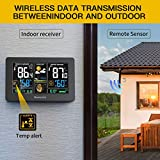 Newentor Weather Station Wireless Indoor Outdoor