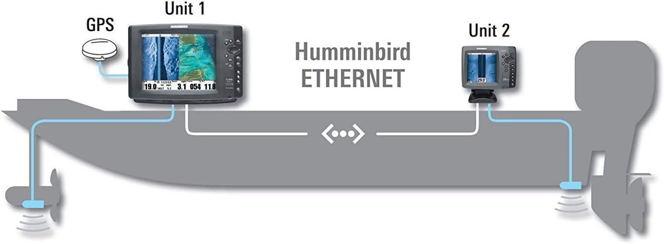 Humminbird As-Eth-5Pxg 5 Port Ethernet Switch 408450-1