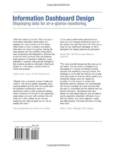 Information Dashboard Design: Amazon.co.uk: Stephen Few ...