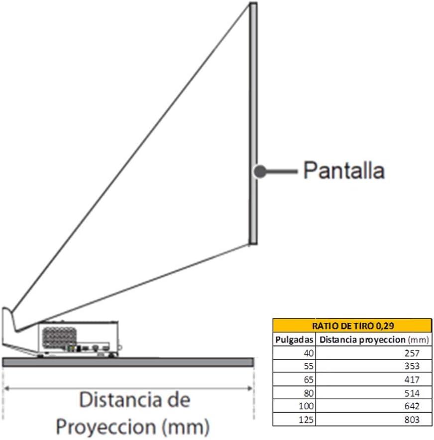 LG CineBeam HF65LSR - Proyector TV de Tiro Corto (hasta 100