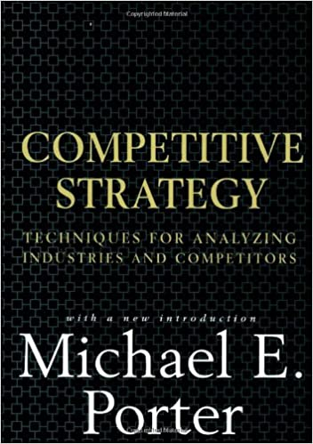 Image result for competitive strategy by michael porter