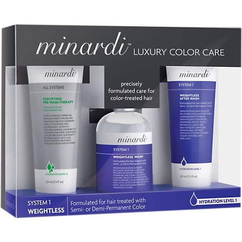 Minardi: System 1 Semi or Demi-Permanent Weightless Intro Kit
