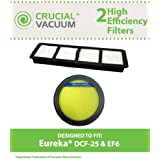 Filter Kit for Eureka SuctionSeal, Endeavor, & Nimble Vacuums; Contains DCF-25 & EF6 Filters; Compare to Eureka Part Nos. 82982-2, 83091-1; Designed & Engineered by Think Crucial