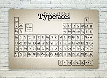 posterskart periodic table of typefaces graphic designers inspiration poster for room 300 gsm matte finish