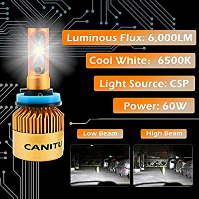 Canitu H11/H8/H9 LED Headlight Bulbs High or Low Beam Lamp All-in-one Car Light Replacement Conversion Kit Set | Pack of 2: Automotive