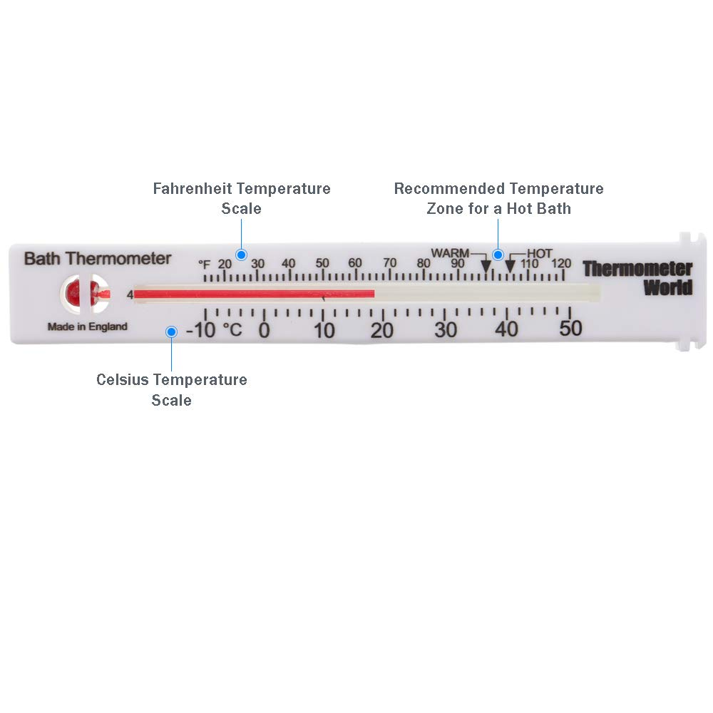 Bath Thermometer Ideal for Checking Water Temperature Newborns Kids and Elderly