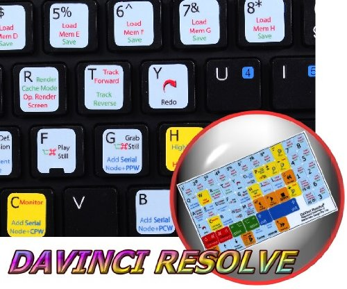 KEYBOARD LABELS SHORTCUTS ARE COMPATIBLE WITH BLACKMAGIC DESIGN DAVINCI RESOLVE