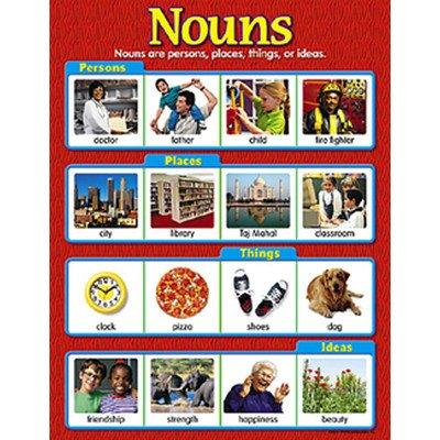 Nouns Chart [Set of 3] -
