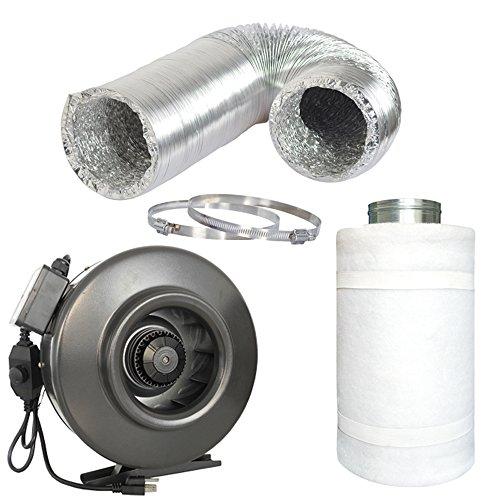 (Hydro Crunch 6 inch 410 CFM Inline Duct Fan & 6