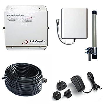 Amplificador Repetidor estrella Desk señal UMTS 2100 MHz Wind Tim Vodafone H3G