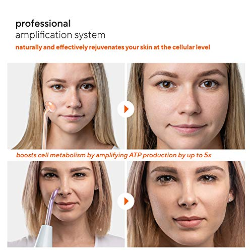 NuDerma Professional Skin Therapy System