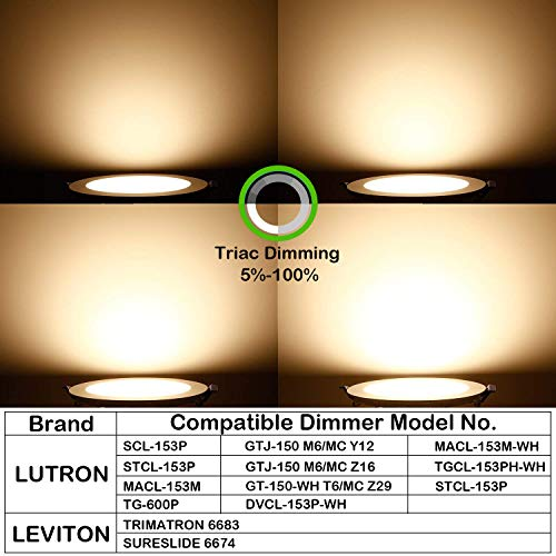 Hykolity 15W 6 Inch LED Slim Recessed Ceiling Light, 960lm CRI90, 3000K Warm White, Low Profile Downlight with Juction Box Dimmable, ETL& Energy Star Listed 4 Pack by  (Image #4)