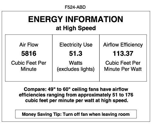 Minka-Aire F524-ABD, Roto, 52 '' Ceiling Fan, Brushed Aluminum by Minka-Aire