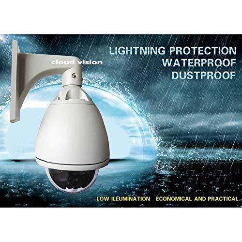 Amazon.com : 2MP IP PTZ Camera Network Onvif Speed Dome 30X Zoom H.265 PTZ IP Camera auto Tracking dayNight p2p CCTV Cam : Camera & Photo