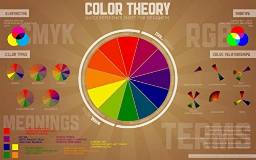 Typography Information Rgb Color Wheel Color Theory Canvas Poster Print
